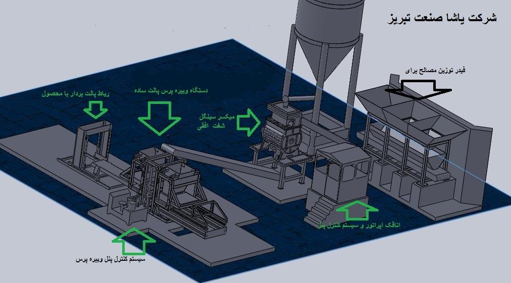 دستگاه تولید بلوک،جدول،سنگ فرش،فلاورباکس(شماتیک خط تولید دستگاه ویبره پرس مدل 9500)